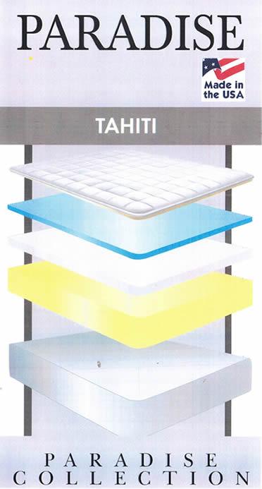 Tahiti II Specs